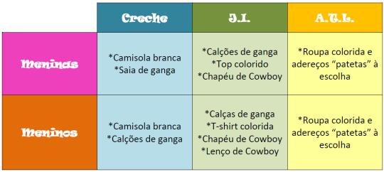 tabela_roupa